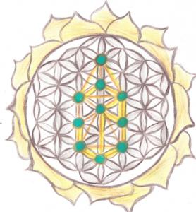 kabbala-logo